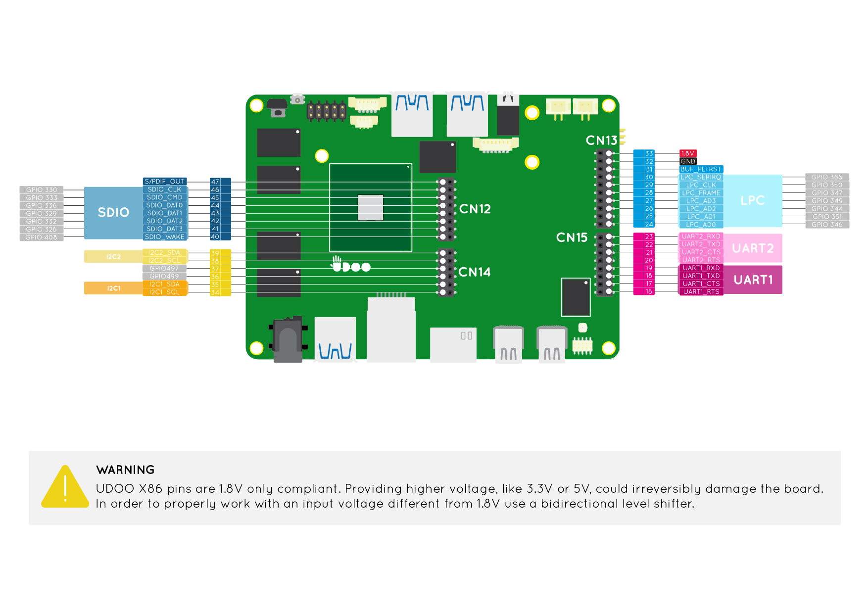 Fan control on the UDOO x86 – Stuff and Nonsense