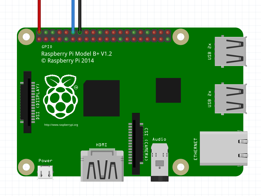Driving WS2812B LEDs with a Raspberry Pi – Stuff and Nonsense